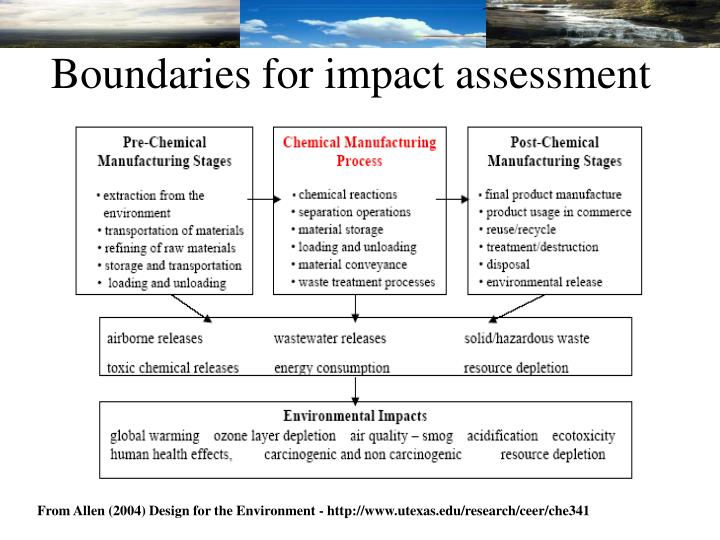 Boundaries for impact assessment