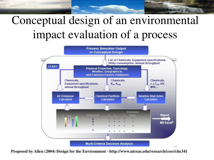 Conceptual design of an environmental impact evaluation of a process