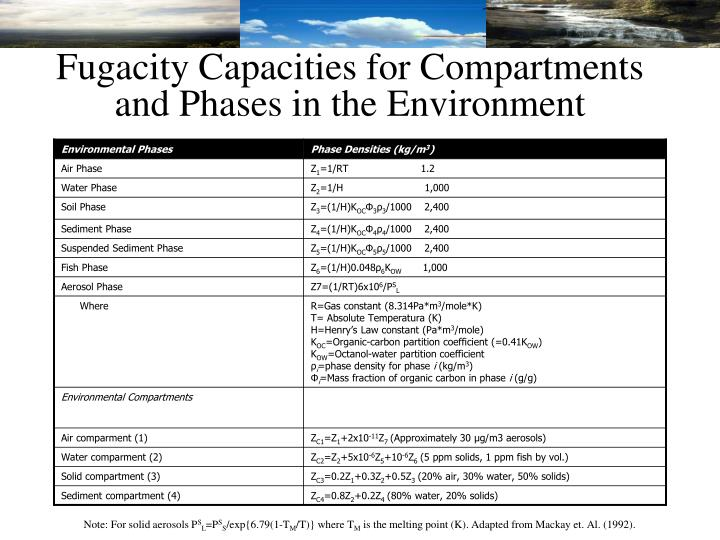 Fugacity Capacities for Compartments and Phases in the Environment