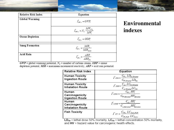 Environmental indexes