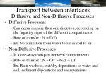 transport between interfaces