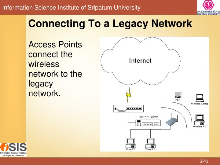 Connecting To a Legacy Network