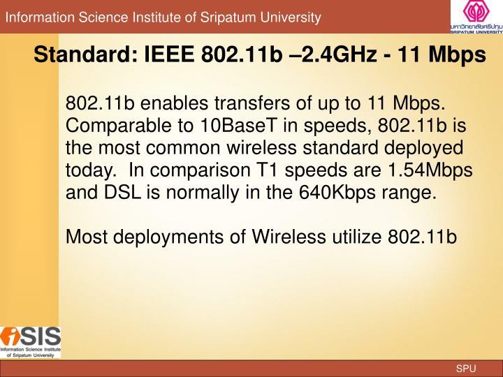 Standard: IEEE 802.11b 2.4GHz -