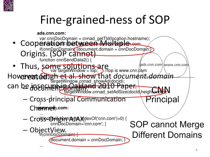 Fine-grained-ness of SOP