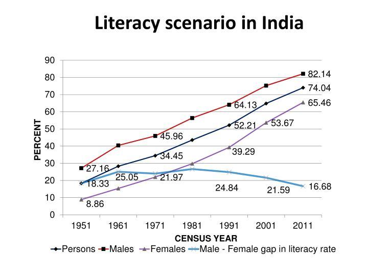 Literacy scenario in India