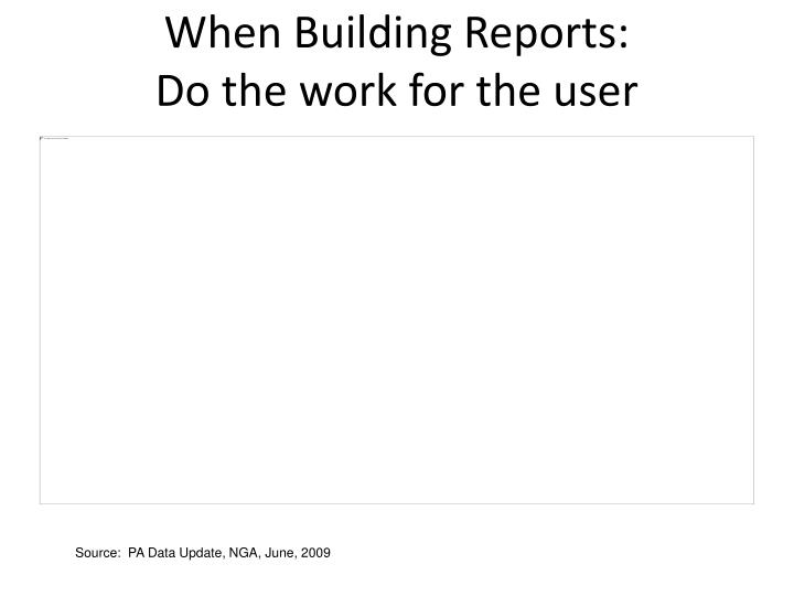 When Building Reports: