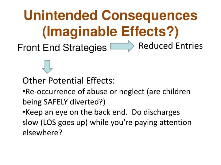 Unintended consequences imaginable effects