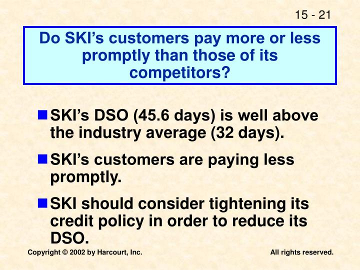 Do SKI's customers pay more or less promptly than those of its competitors?