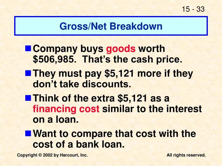 Gross/Net Breakdown