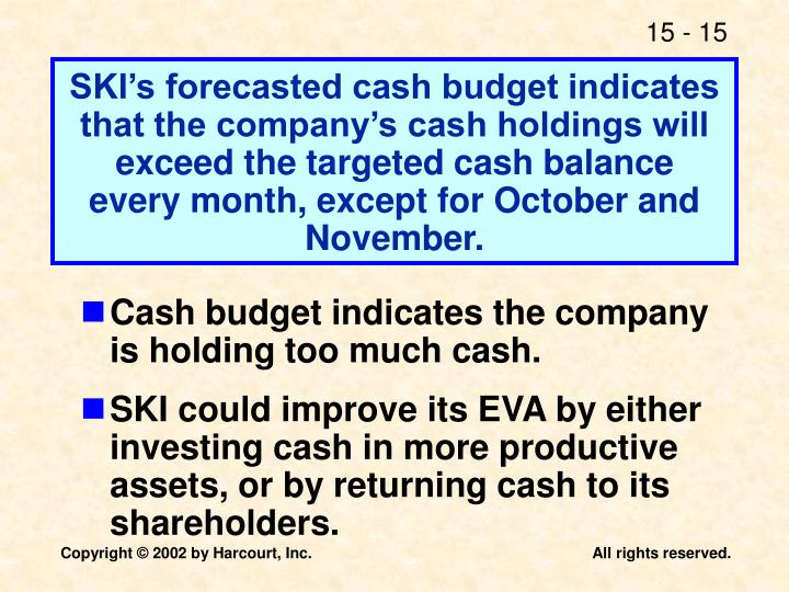 SKI's forecasted cash budget indicates that the company's cash holdings will exceed the targeted cash balance every month, except for October and November.