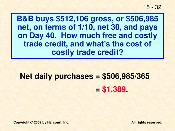 B&B buys $512,106 gross, or $506,985 net, on terms of 1/10, net 30, and pays on Day 40.  How much free and costly trade credit, and what's the cost of costly trade credit?