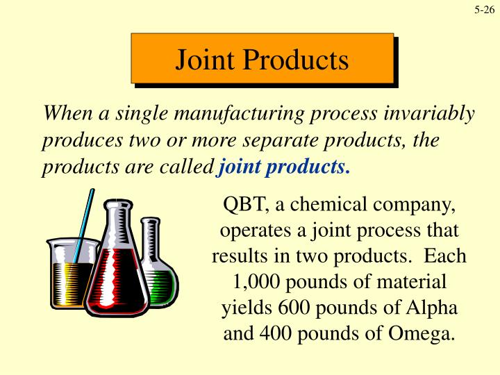 Joint Products