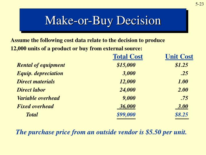 Make-or-Buy Decision