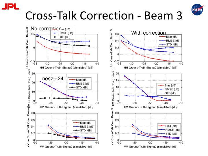 Cross-Talk Correction - Beam 3