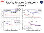 faraday rotation correction beam 3