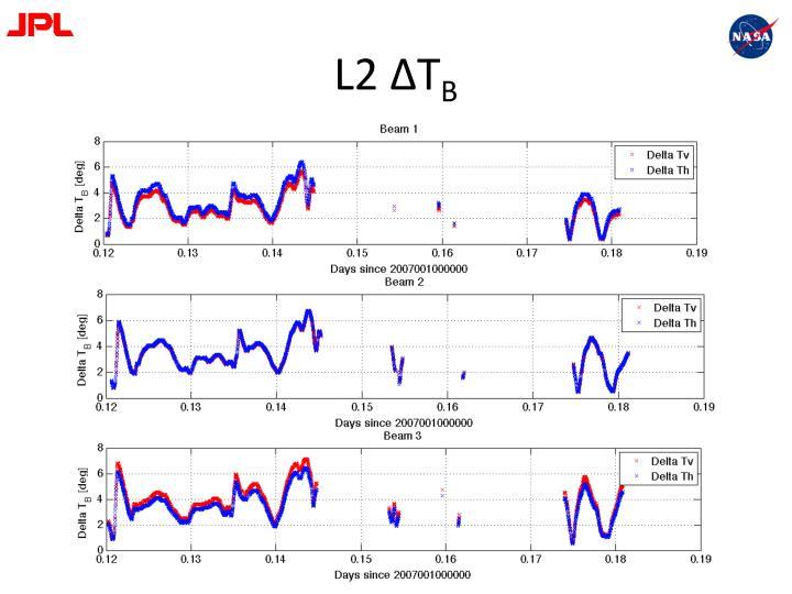 L2 ΔT