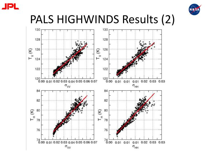 PALS HIGHWINDS Results (2)