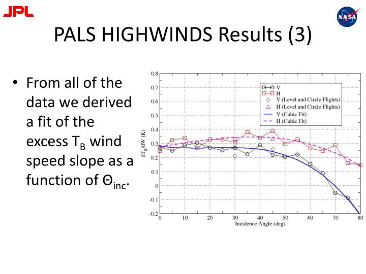 PALS HIGHWINDS Results (3)