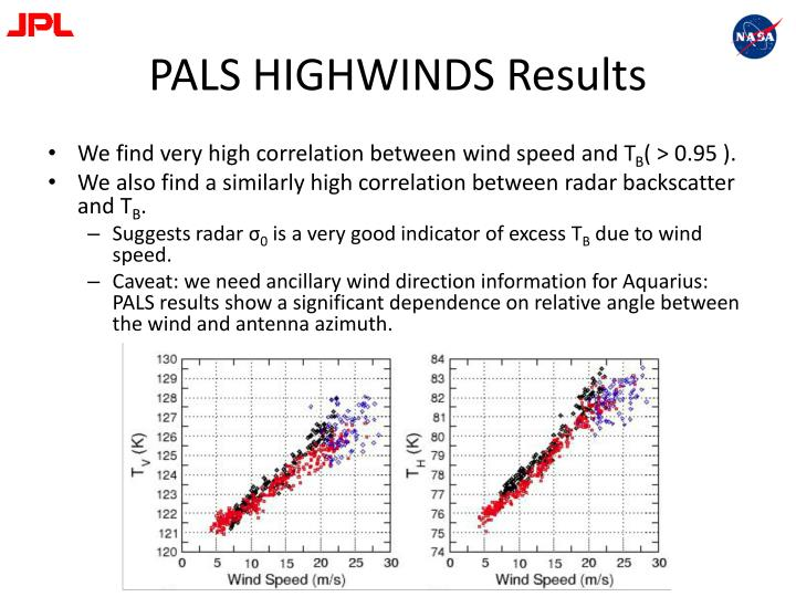 PALS HIGHWINDS Results