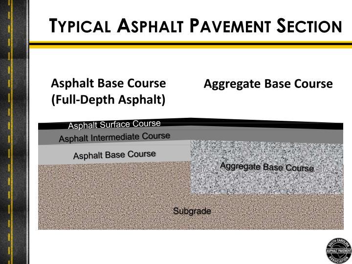 Typical Asphalt Pavement Section