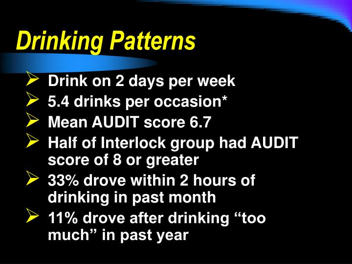 Drinking Patterns