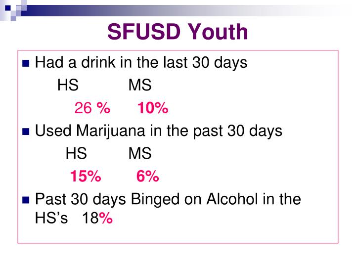 Sfusd youth