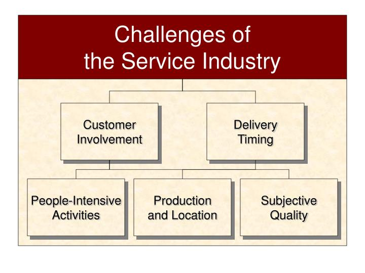 Challenges of the service industry