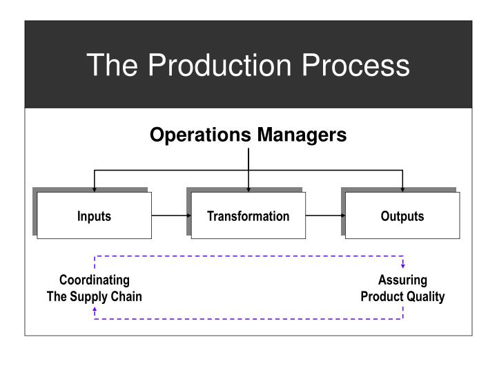 Operations Managers