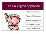 the six sigma approach