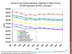 school level administrative salaries in new jersey ecwi adjusted 1997 constant