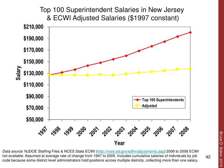 Top 100 Superintendent Salaries in New Jersey