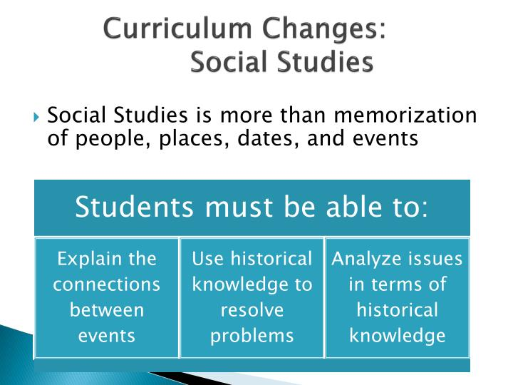 curriculum changes Curriculum changes home to facilitate the approval of changes to curricula or administrative units, select a link from the curriculum change procedures menu and you will be guided through the appropriate process.
