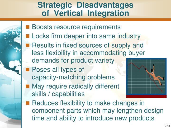 Strategic  Disadvantages