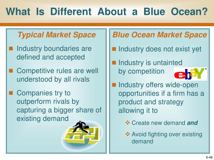 What  Is  Different  About  a  Blue  Ocean?