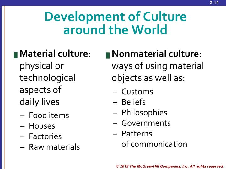 Development of Culture