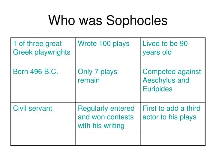 Who was Sophocles