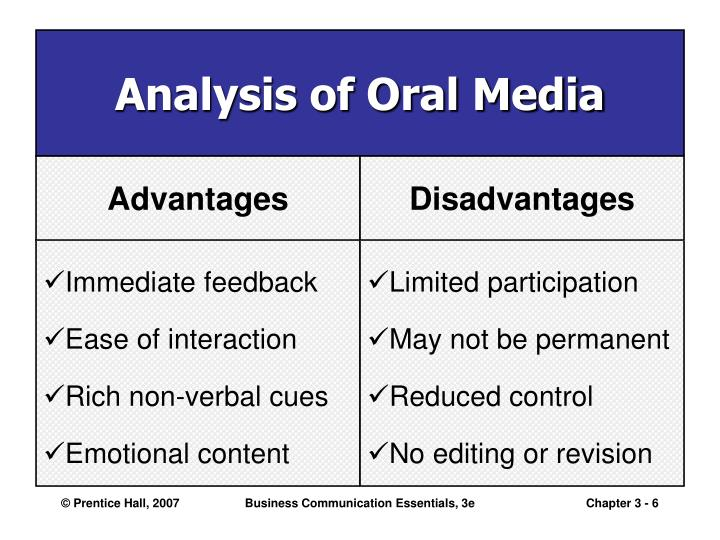 Analysis of Oral Media