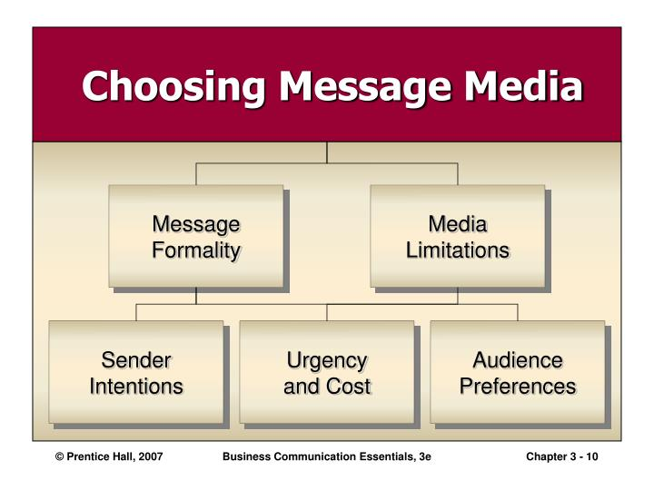 Choosing Message Media