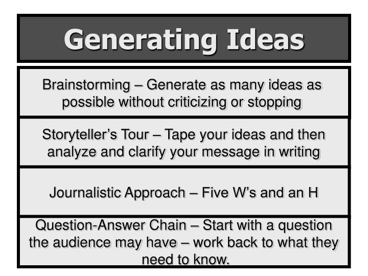 Brainstorming – Generate as many ideas as