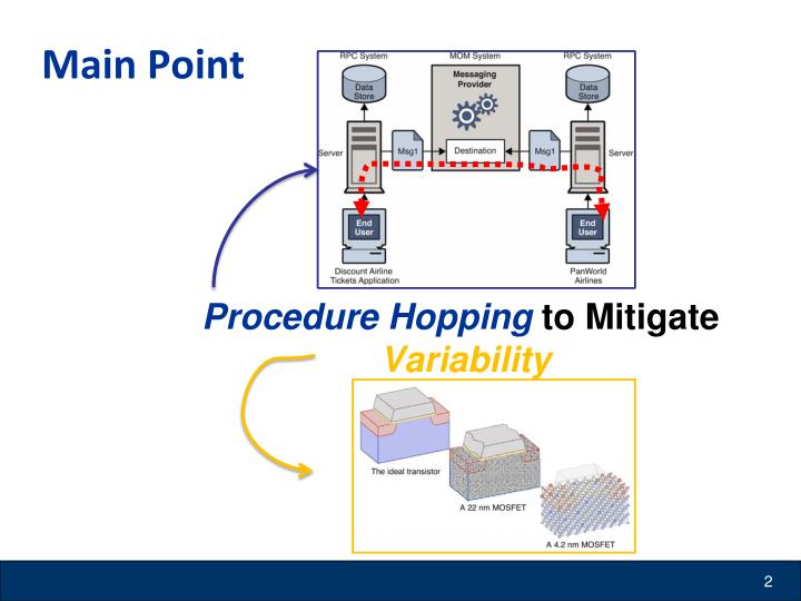 Procedure hopping to mitigate variability