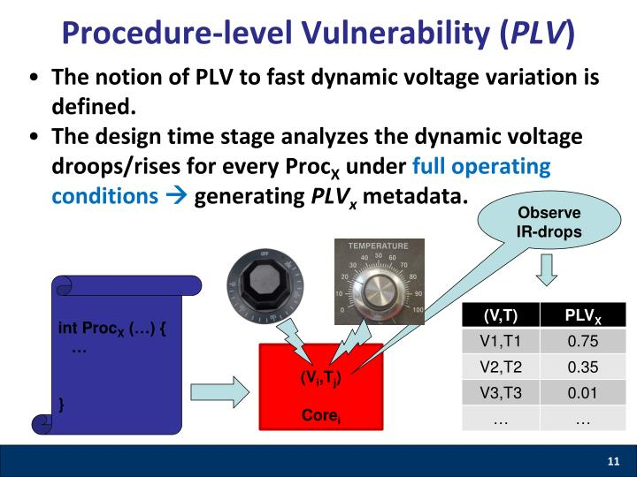 Procedure-level Vulnerability (