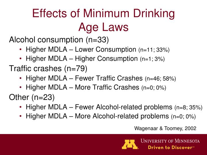 effects of minimum drinking age laws Explanation for the apparent variability in the measured effects in partic-  twenty-one to nineteen), and minimum drinking age laws in contiguous.