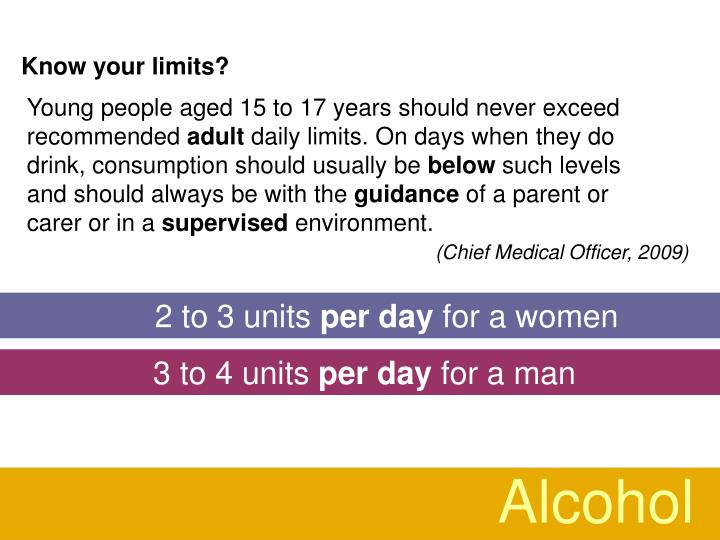 Know your limits?