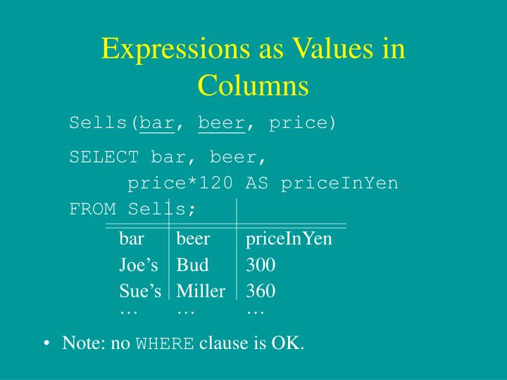 Expressions as Values in Columns