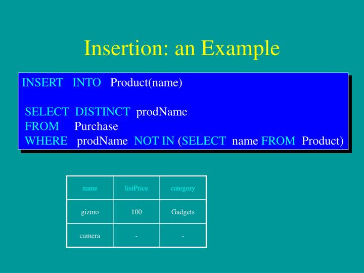 Insertion: an Example