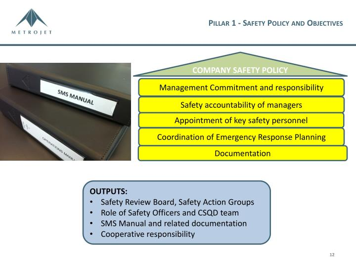 Pillar 1 - Safety Policy and Objectives
