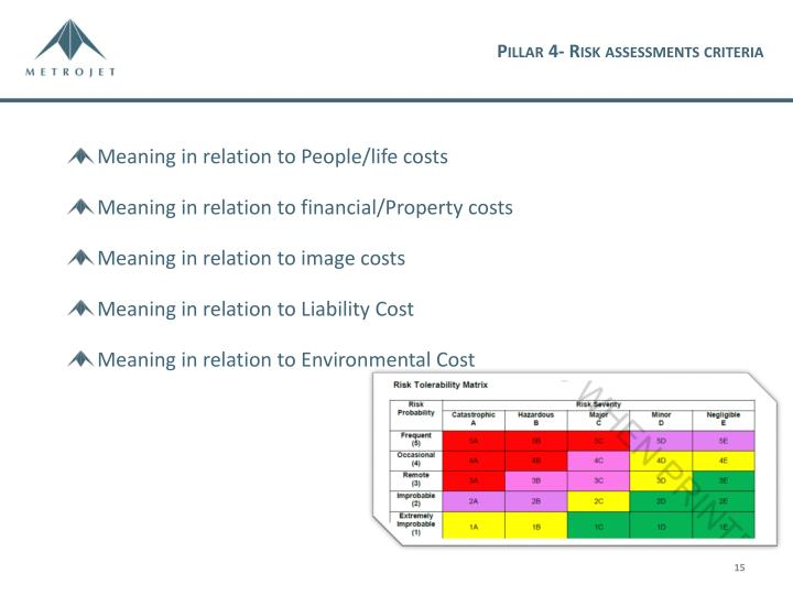Pillar 4- Risk assessments criteria