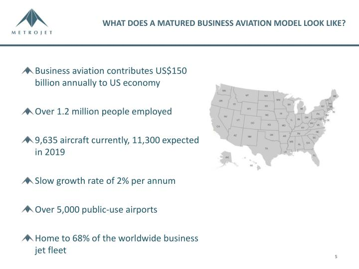 WHAT DOES A MATURED BUSINESS AVIATION MODEL LOOK LIKE?