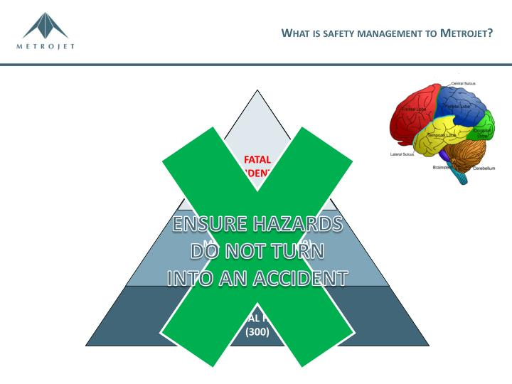 What is safety management to Metrojet?