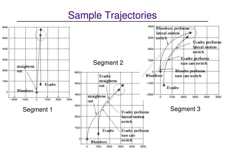 Sample Trajectories